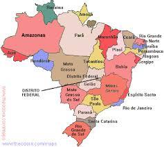 brazil natural resource