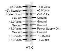 24 pin atx power