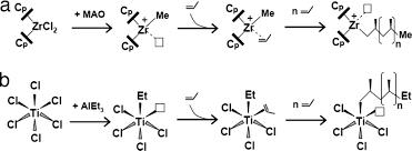 metallocene catalyst