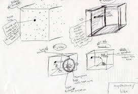 box sketches