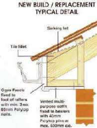 cladding roof
