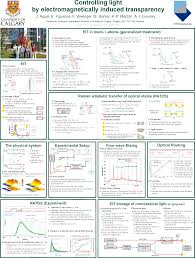 poster science