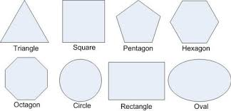 shapes and names