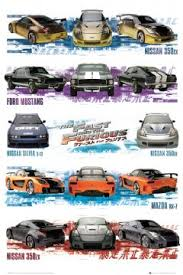 fast and furious toy car