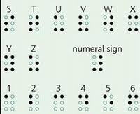 braille dictionary