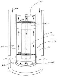 bioreactor design