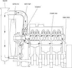 radiator water pump