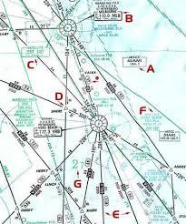 airway charts