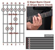 guitar barre chords