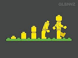 Evolution of a Legoman