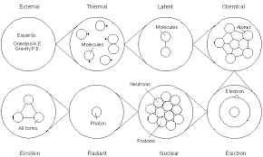 pictures of forms of energy
