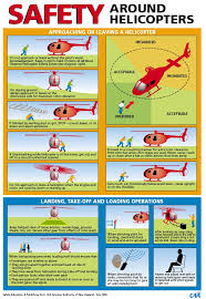 aviation safety posters