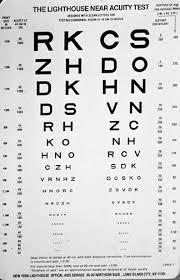 jaeger eye chart