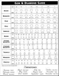 princess diamond size chart