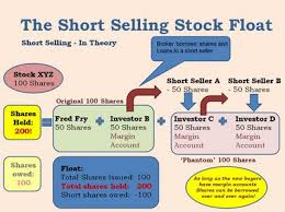 Short Selling Harms Company