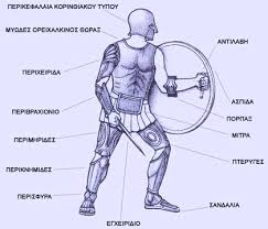 greek armor and weapons