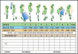 golf course scorecard