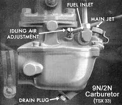 marvel schebler carburetor