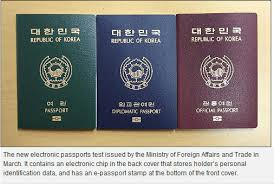 passport korea