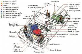 motor partes