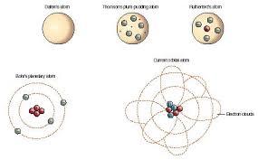 atomic theory models