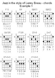 jazz tabs guitar