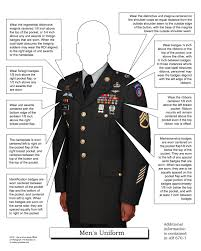army uniform guide