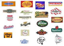 best restaurant logos