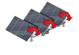 single axis solar tracker