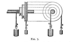 lever and pulley