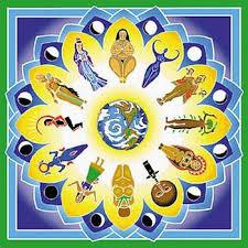 spiritual banners