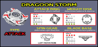dragoon beyblades