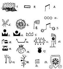 ancient mexican symbols