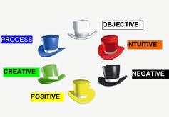 edward de bono thinking hats