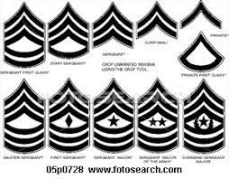 army rank symbols
