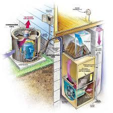 air conditioning plenum