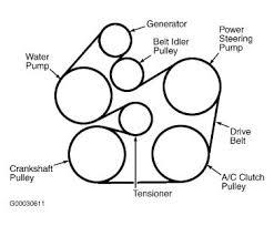 2004 ford taurus serpentine belt diagram