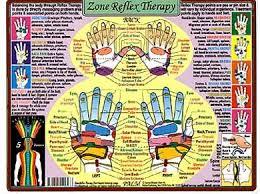 foot reflexology map