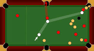 8 ball pool tables