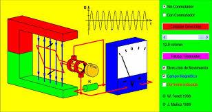 generadores electrico