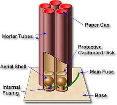 display tubes