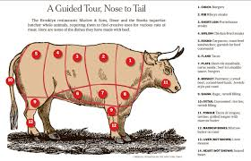 butcher cow