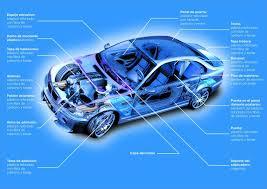 automobile diagram