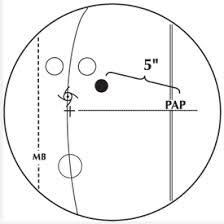 bowling pin diagram