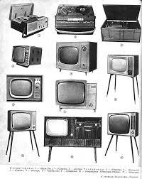 history of tv sets