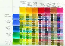 mixing color chart