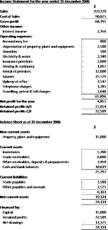income statements examples