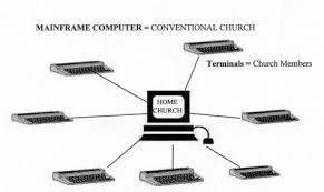 mainframe pc