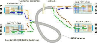 e1 cross cable