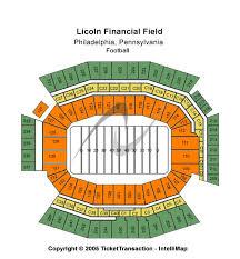 lincoln financial stadium